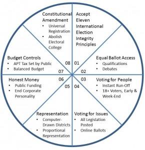 Electoral Reform Circle Cropped